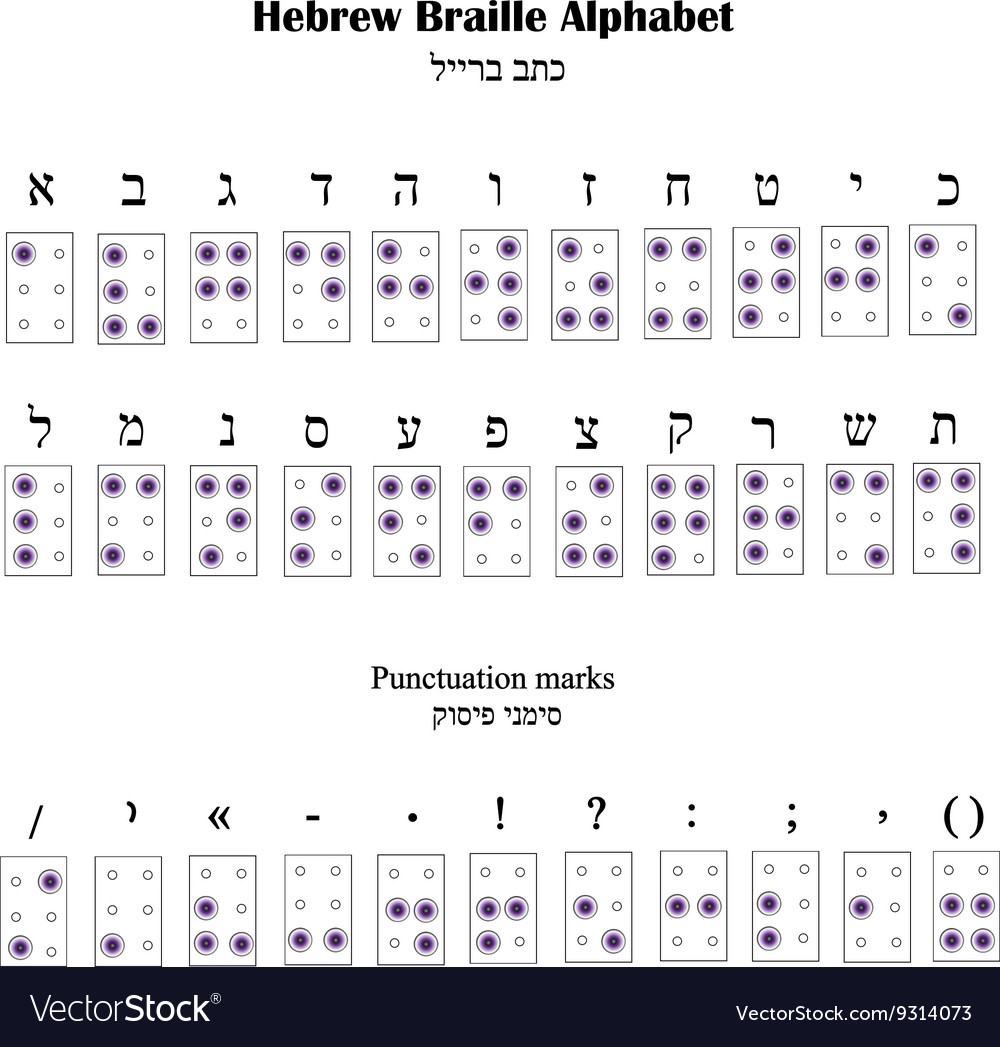 Hebrew Alphabet Braille The font for blind people