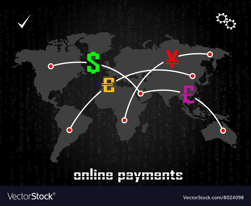 International online payments