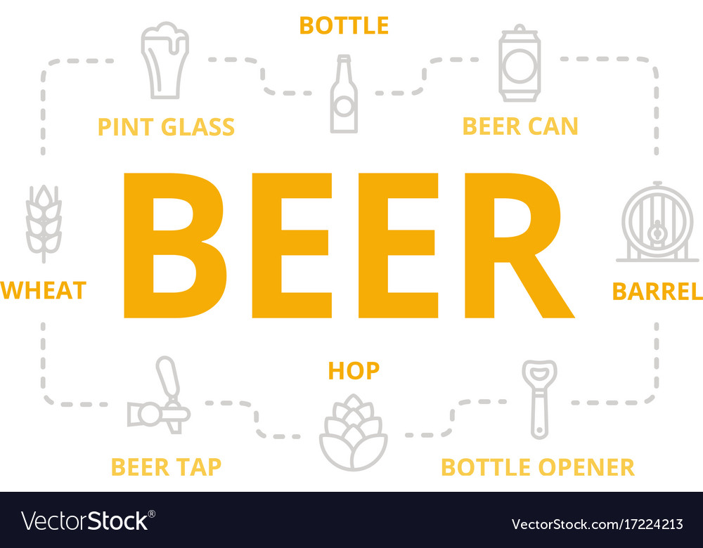 Beer thin line banner for design concept