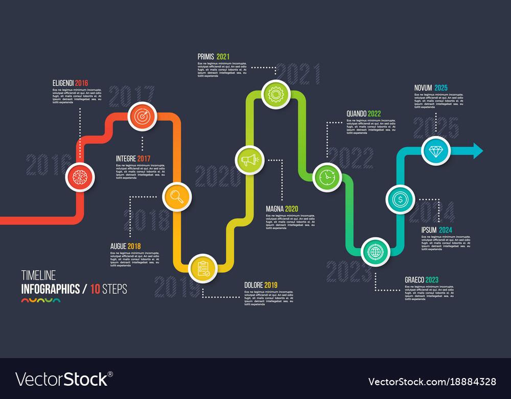 ten steps timeline or milestone infographic chart vector image
