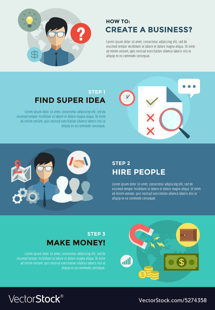 Startup business creation infographic Command