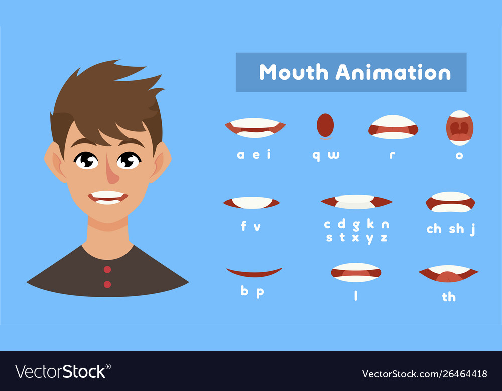 Mouth animation set communication and language
