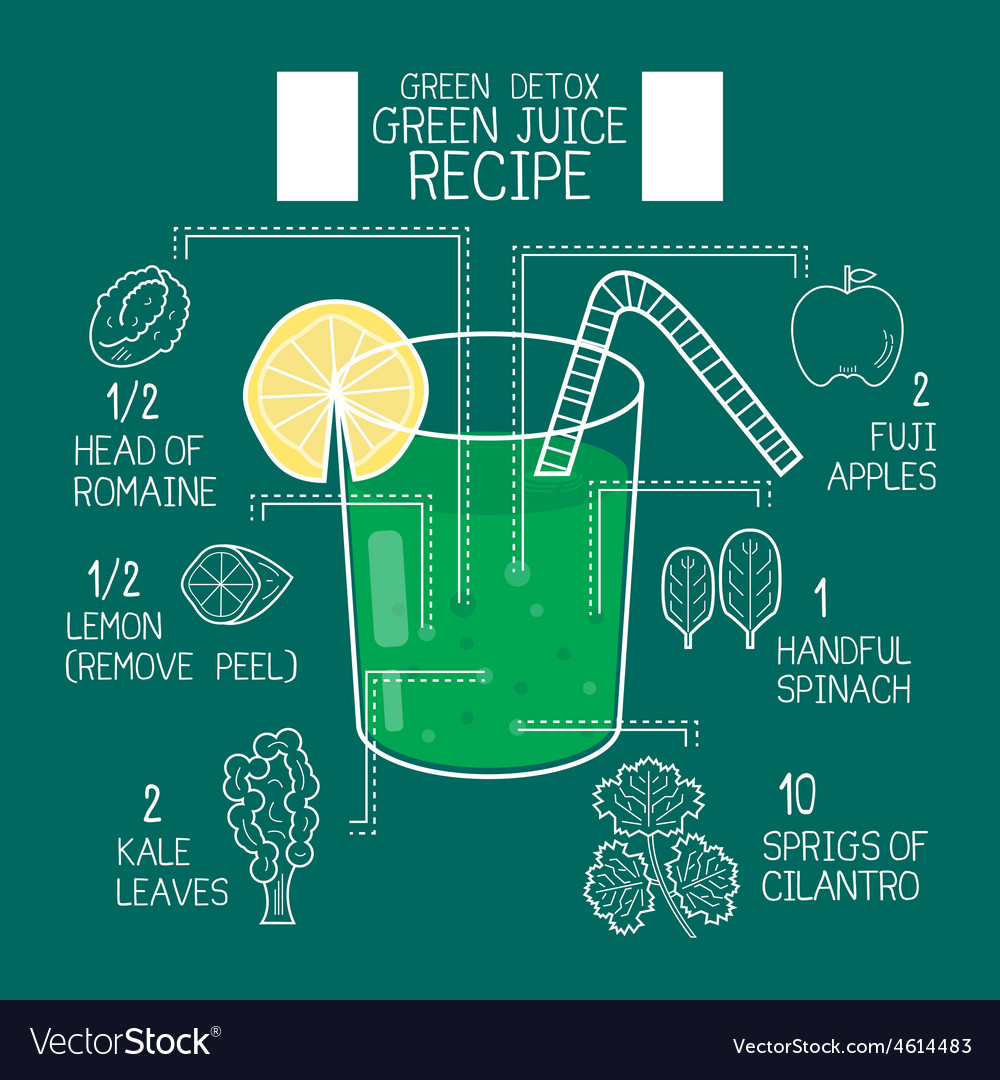 Simply green juice recipes great detoxifier