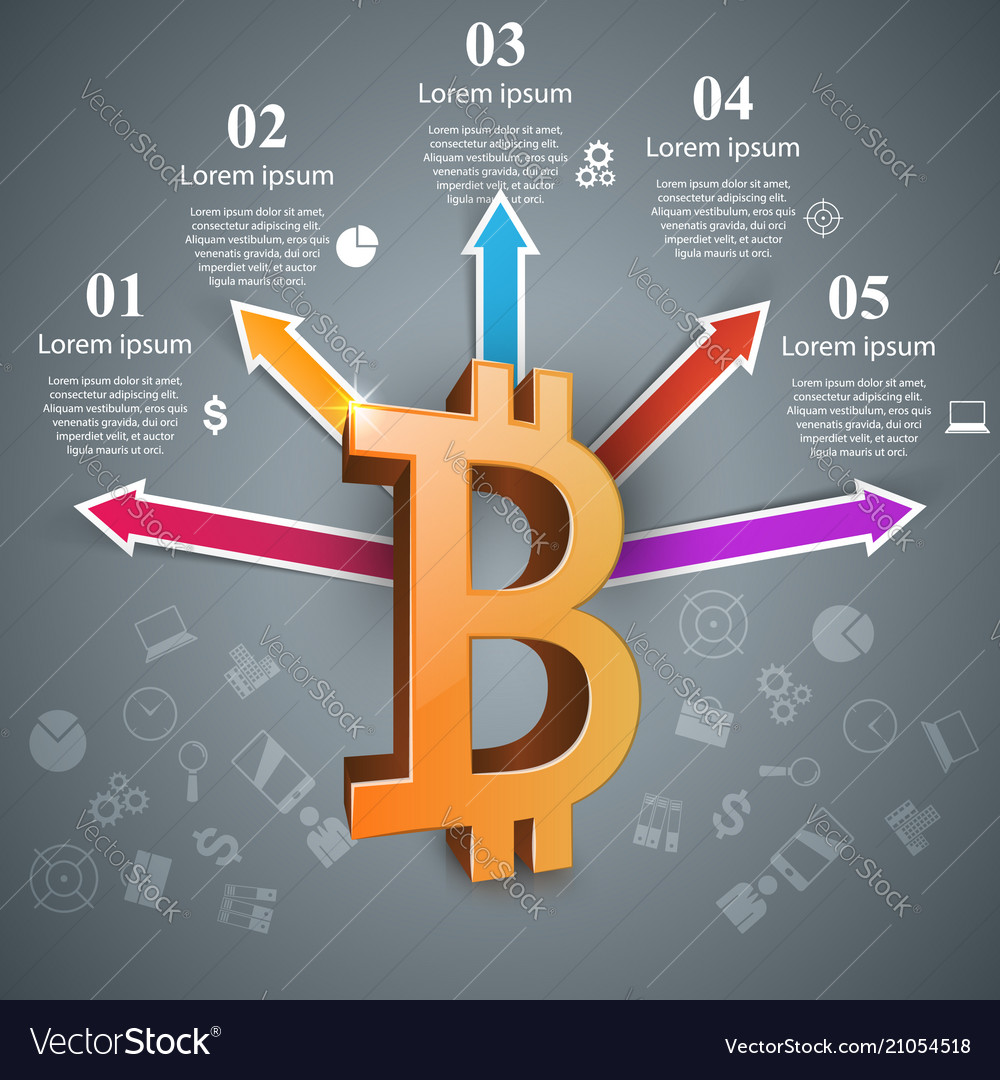 Bitcoin five items paper infographic