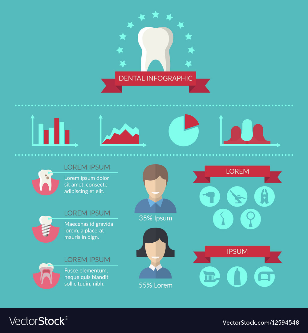 dentist-and-teeth-care-infographics-vect