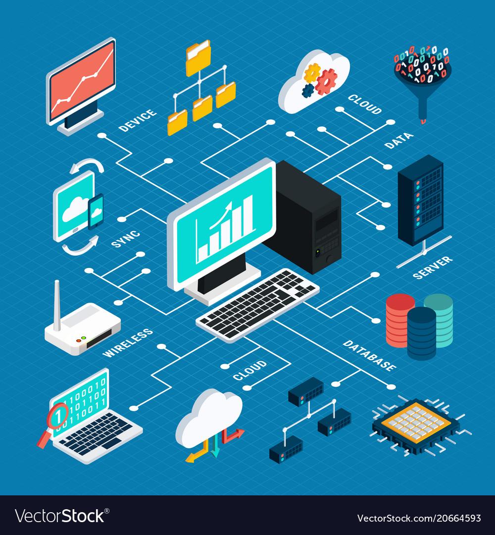 Data analysis isometric infographics layout