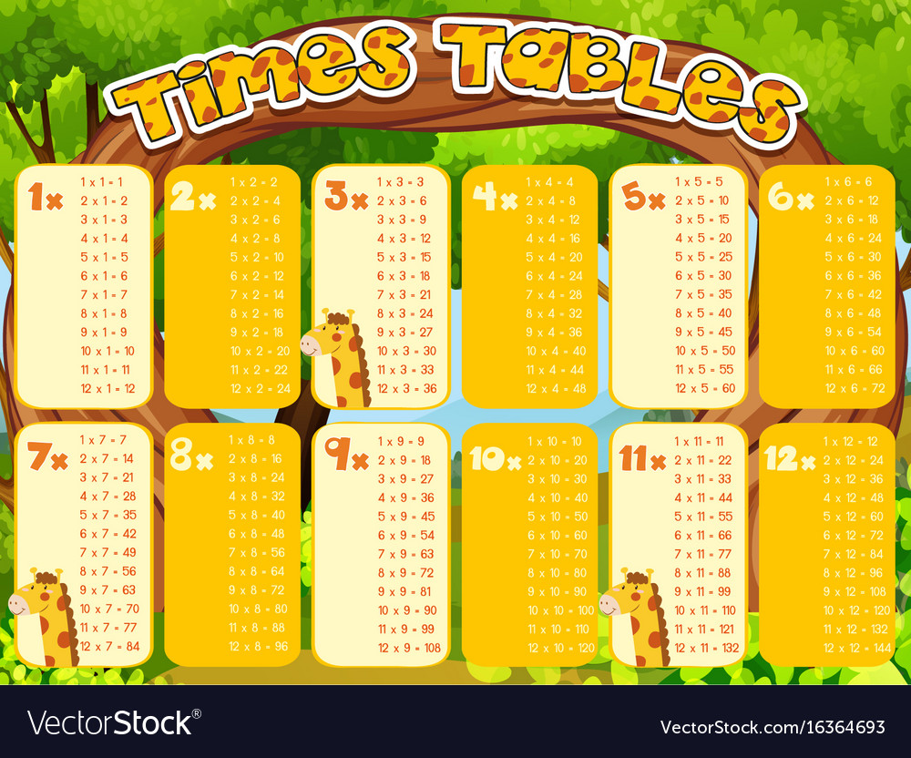 Times Tables Chart With Giraffes In Background Vector Image