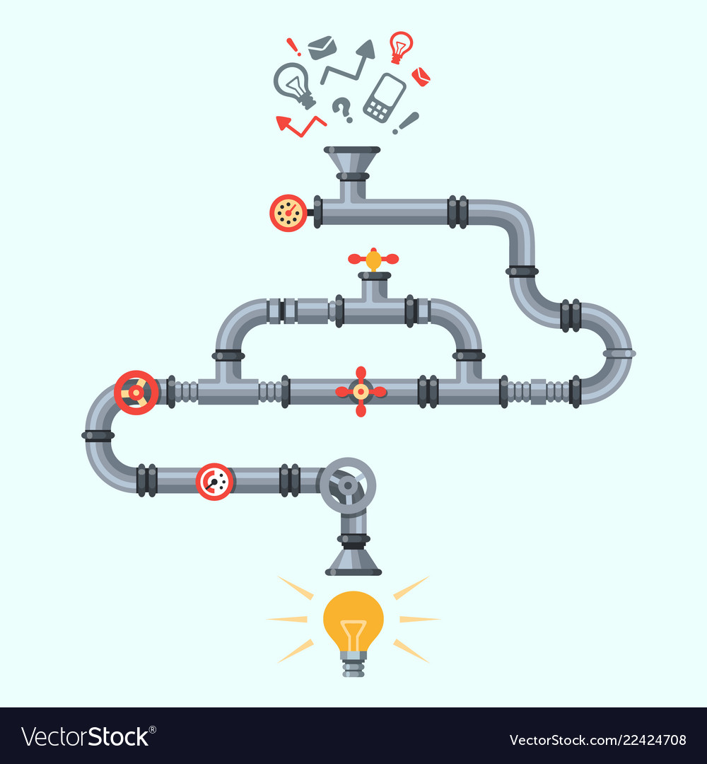 Ideas generator idea generation machine industry
