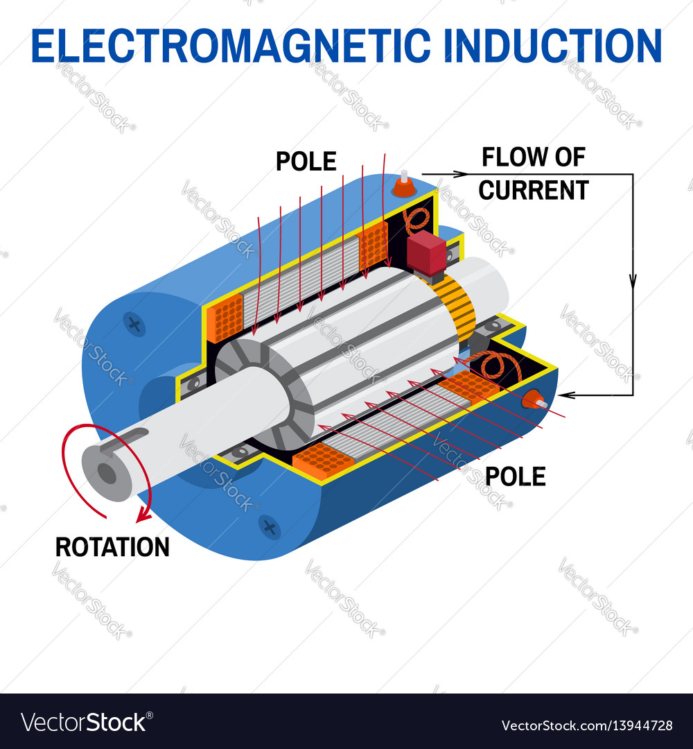 Electric generator diagram direct current dc generator power plant electric generator diagram direct current dc generator cross diagram vector image electric direct current p cheapraybanclubmaster Images