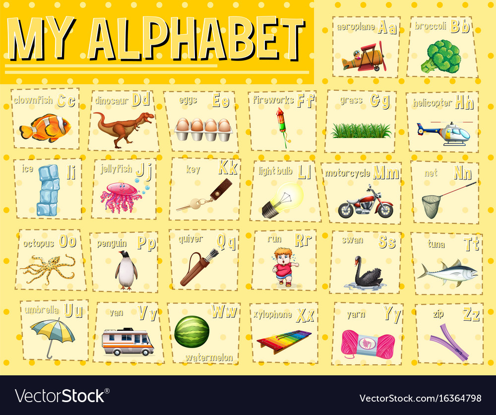 Alphabet Chart With Letters And Words Royalty Free Vector