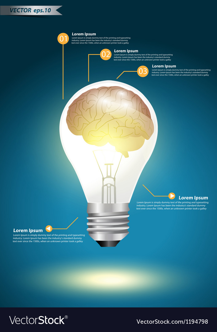 Brain light bulb idea concept vector image