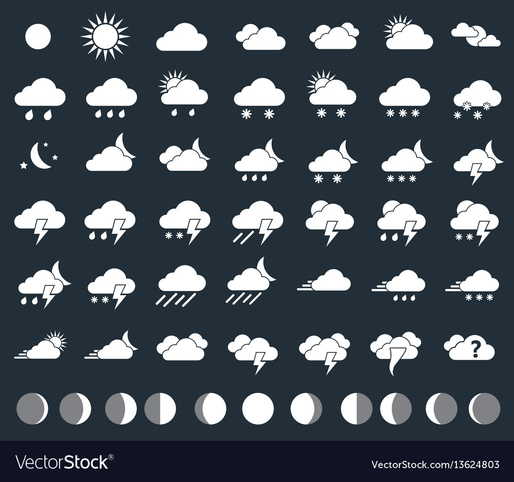 Weather icons closeup