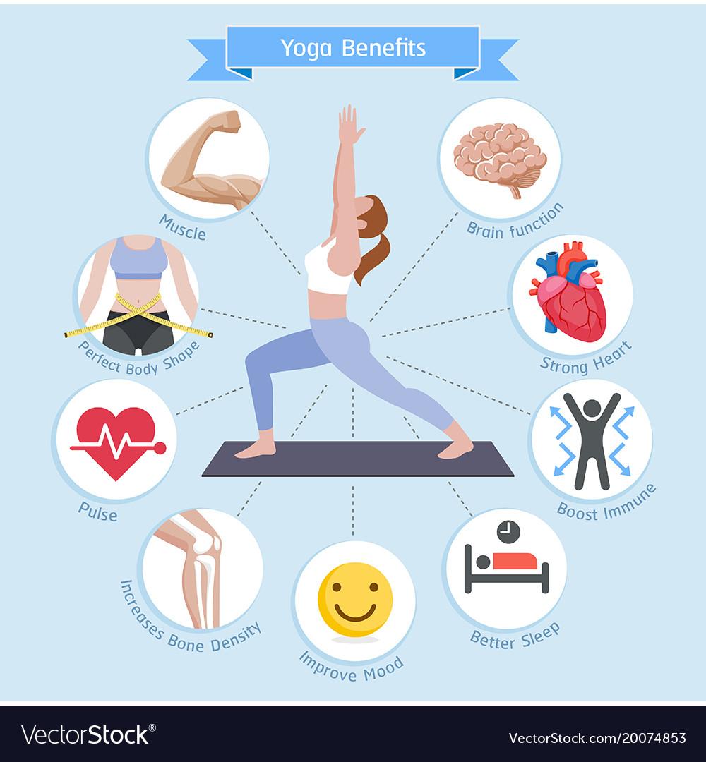 Yoga benefits diagram