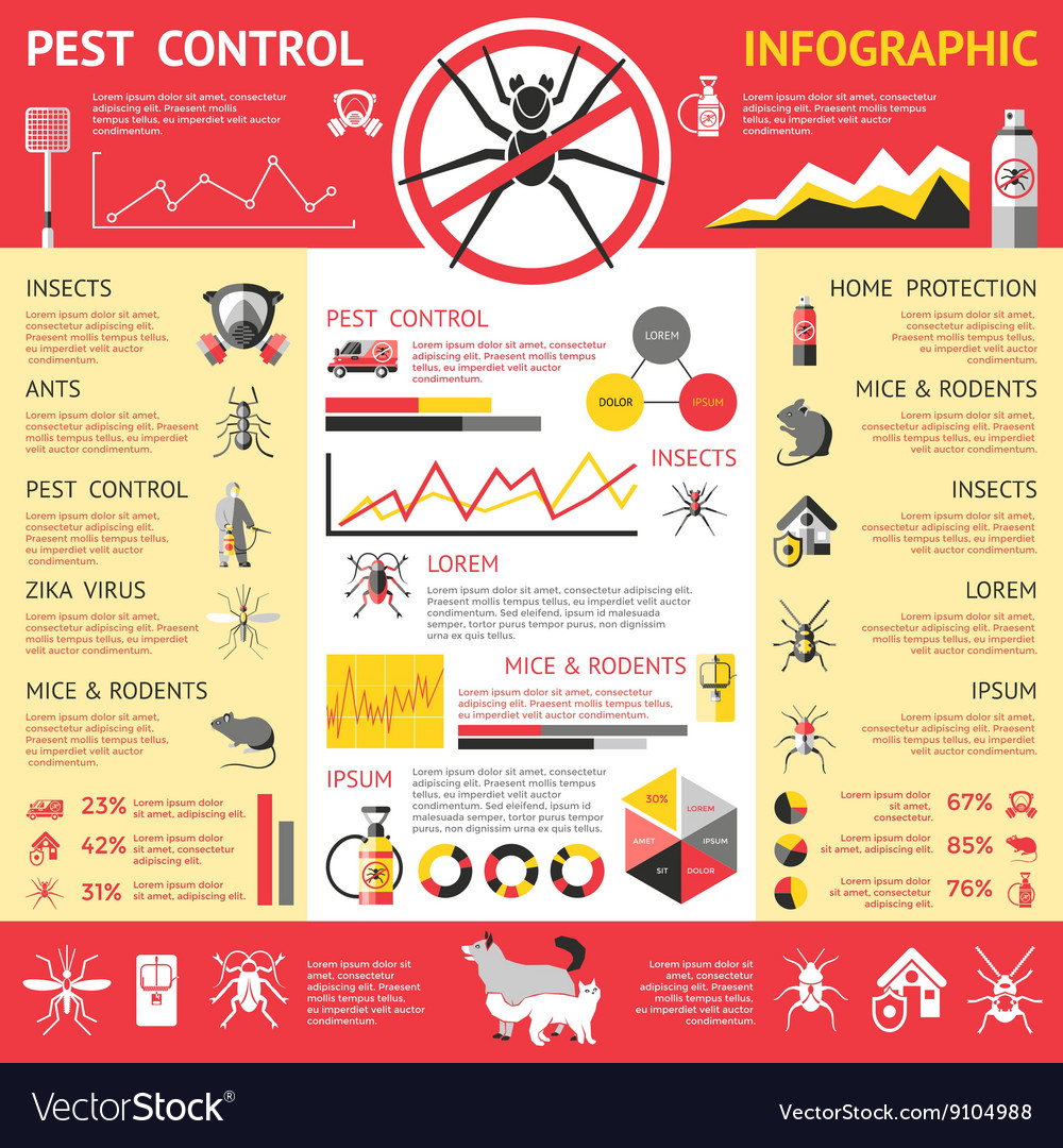 pest-control-infographics-vector-9104988
