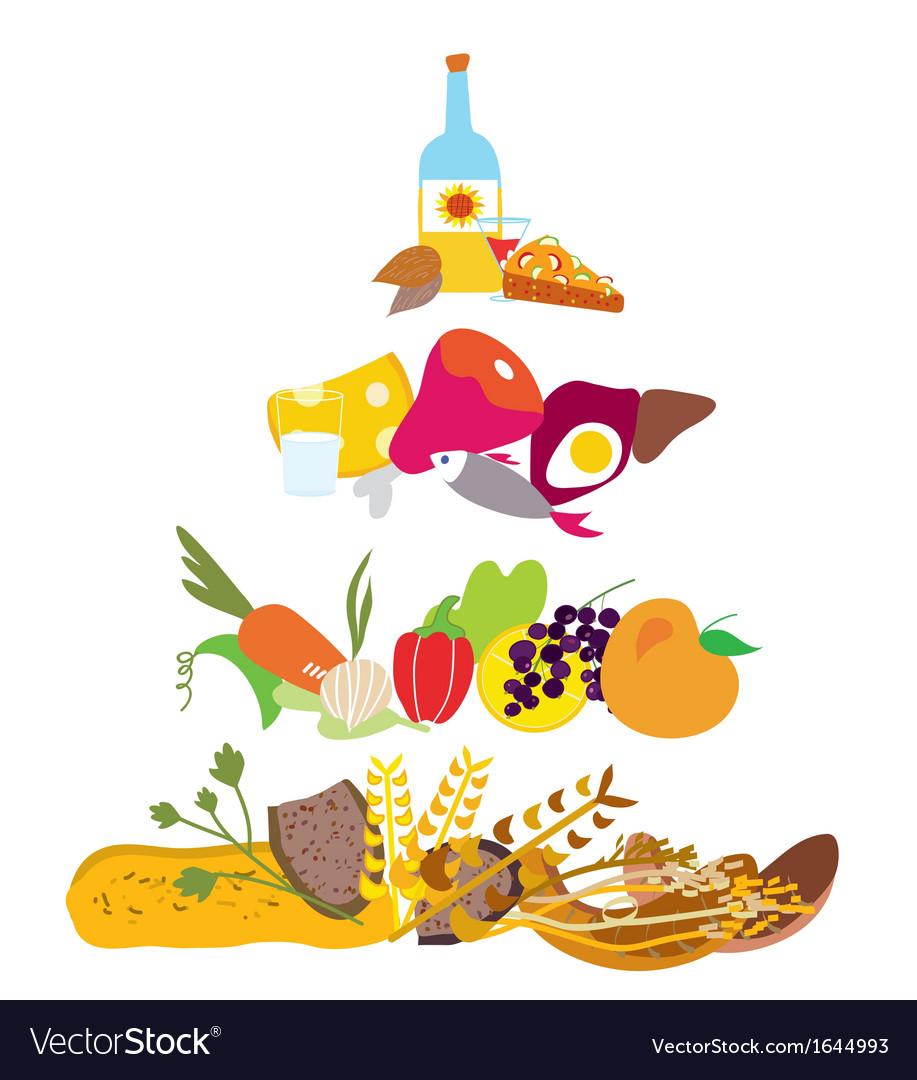Food pyramid - healthy nutrition diagram