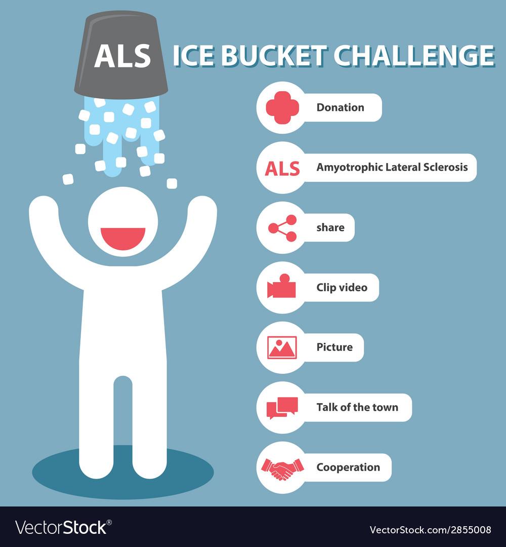 ALS Ice Bucket Challenge Royalty Free Vector Image