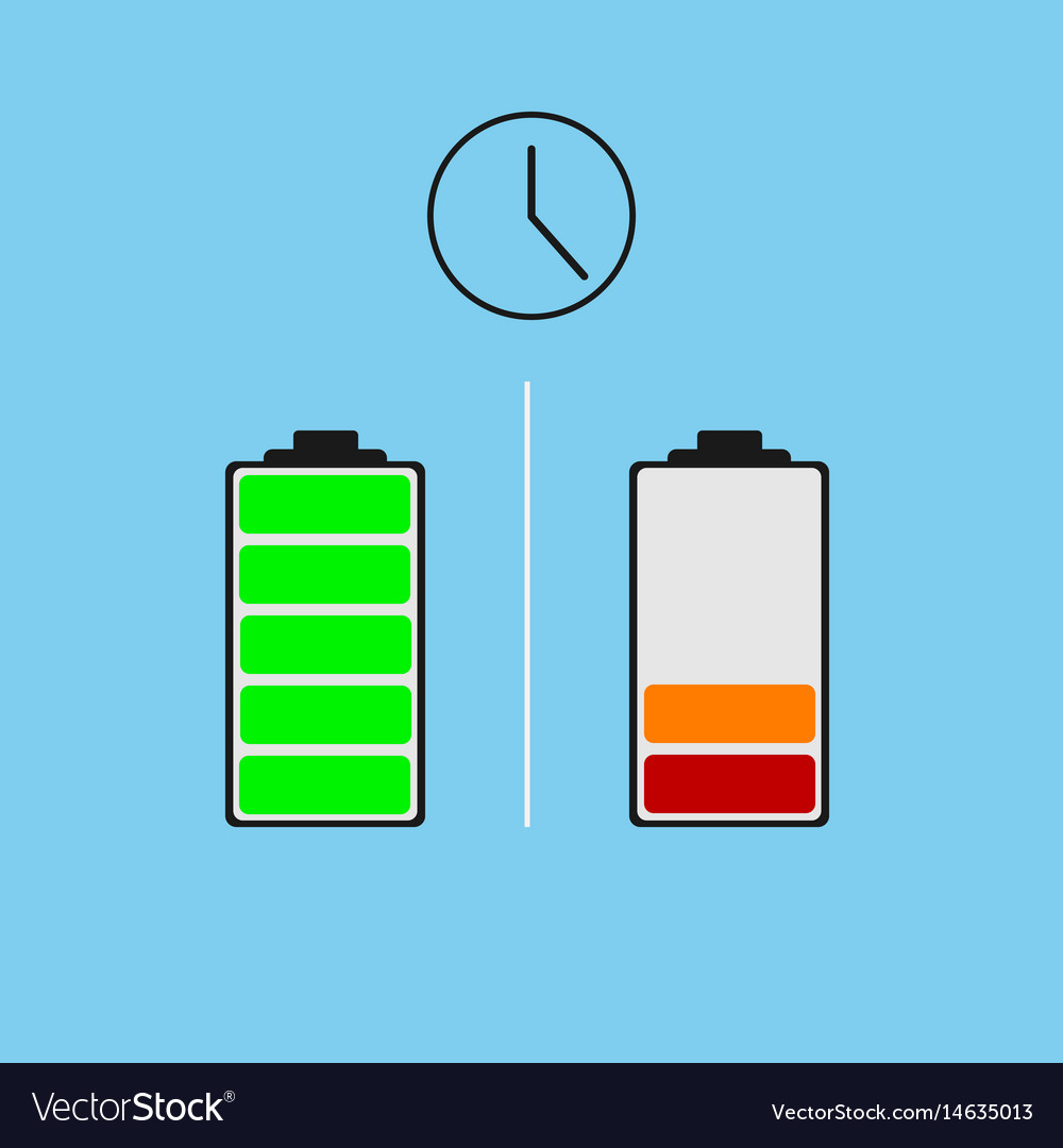 Battery different power status