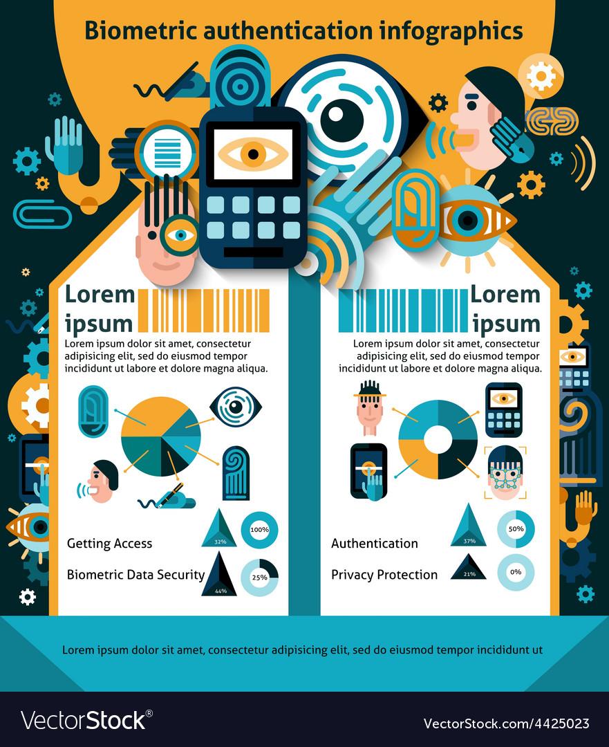 Biometric Authentication Infographics