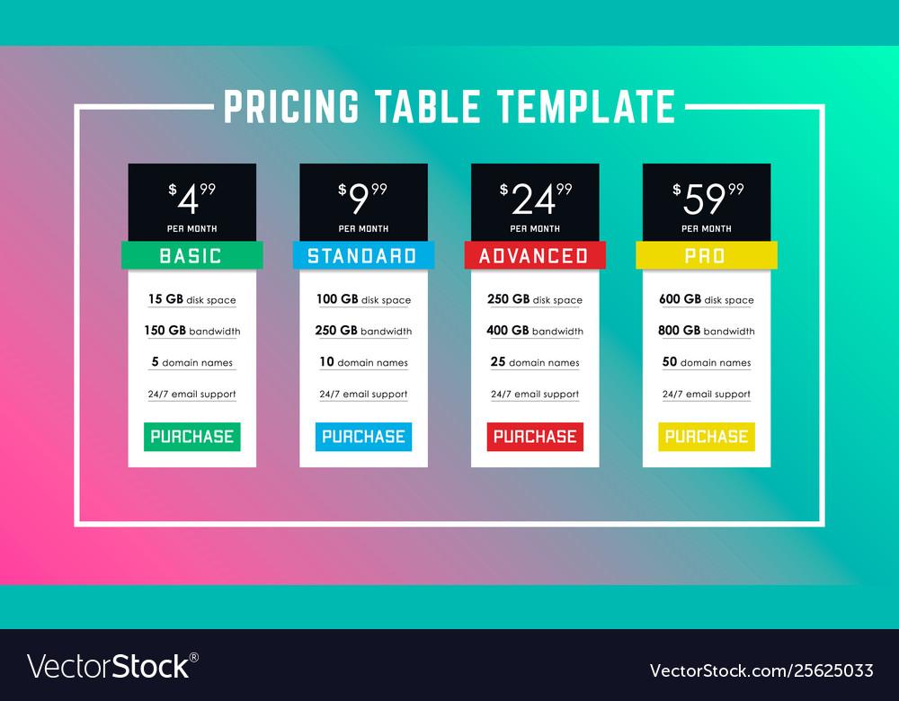 Four tariffsinterface for site web price