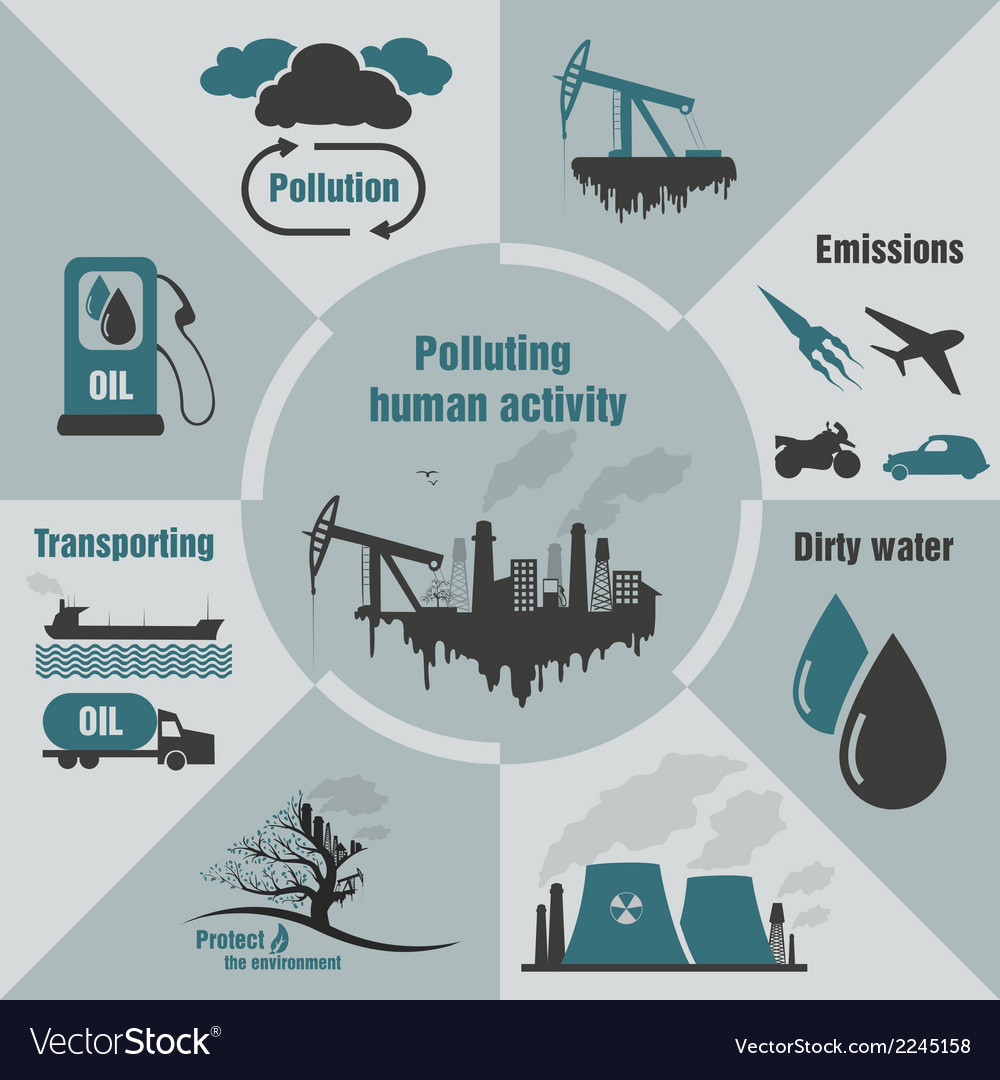 Infographics pollution human activity