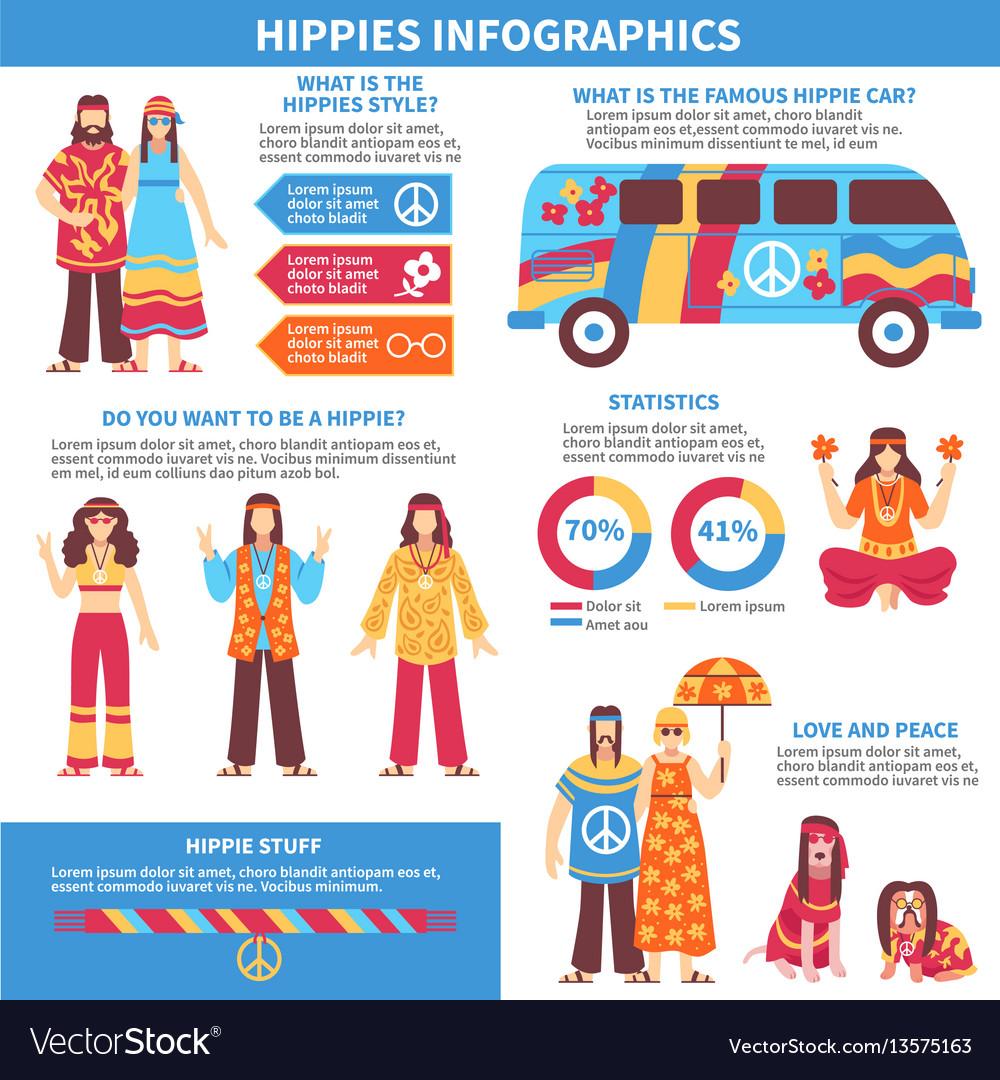 Hippie infographics flat layout