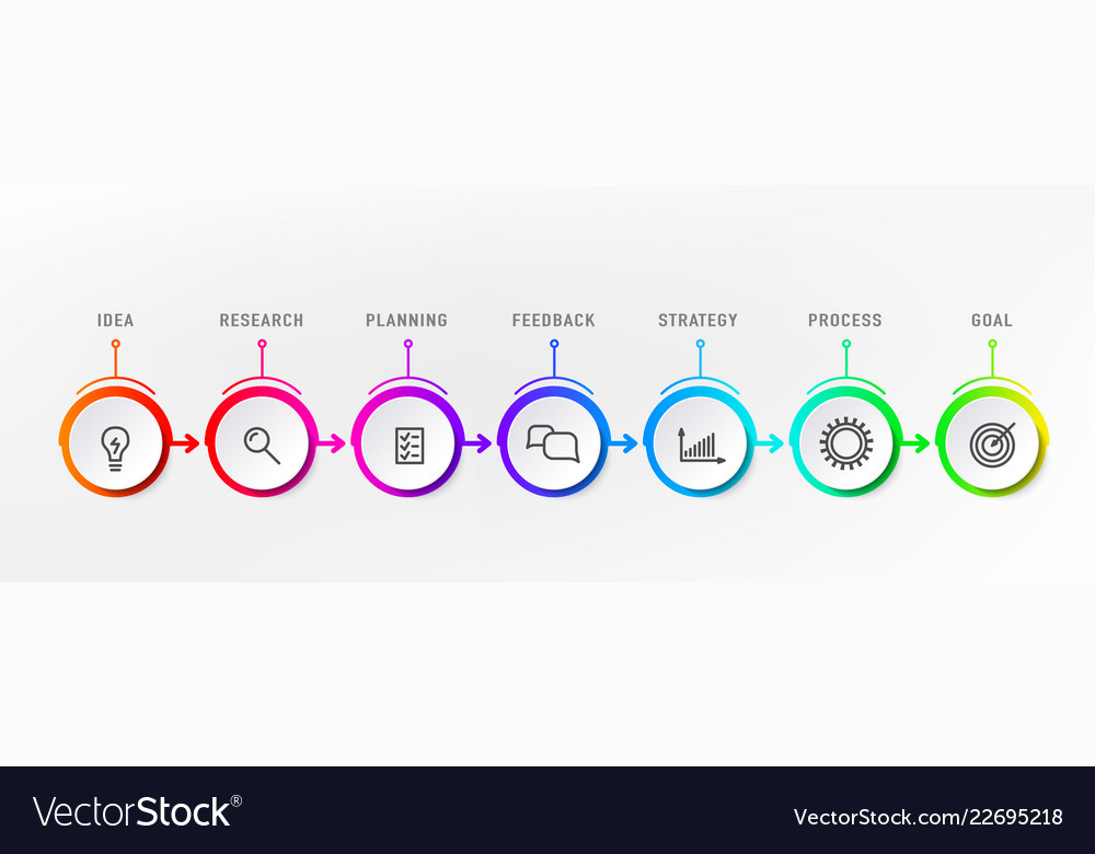 Infograph steps element circle graphic chart