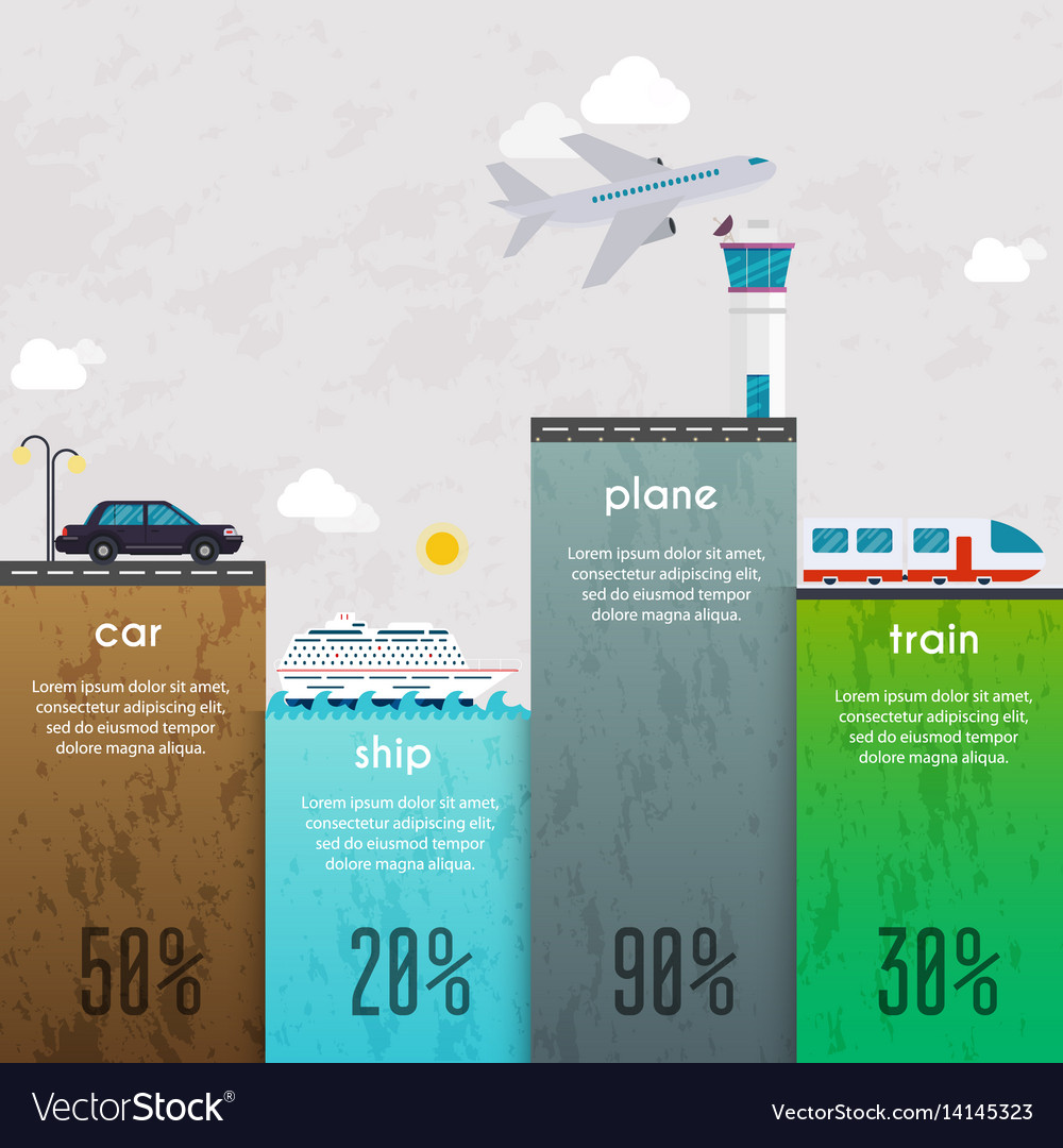 Different types of transportation business