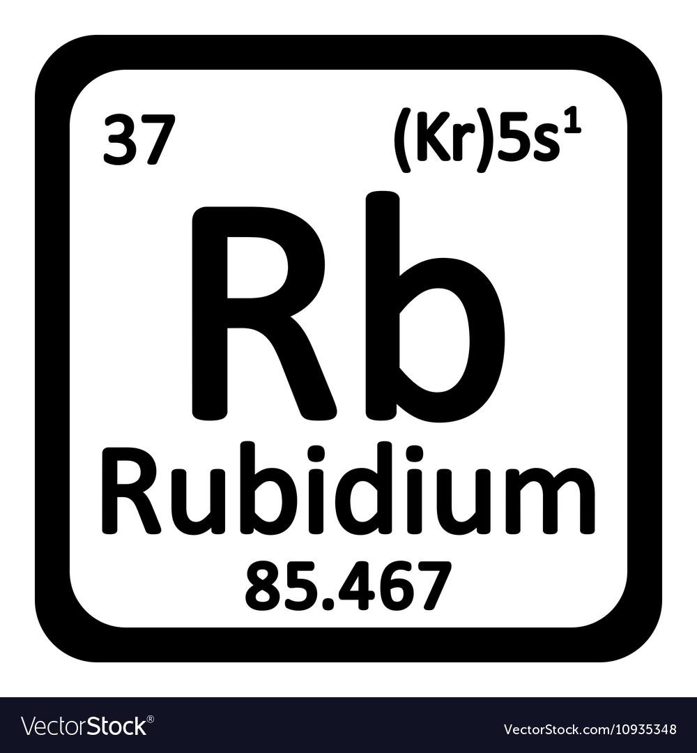Periodic table element rybidium icon