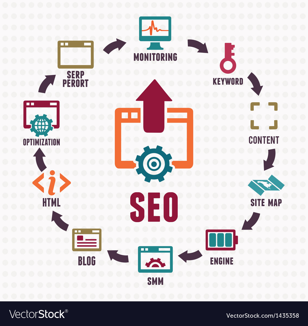 Abstract concept of seo process
