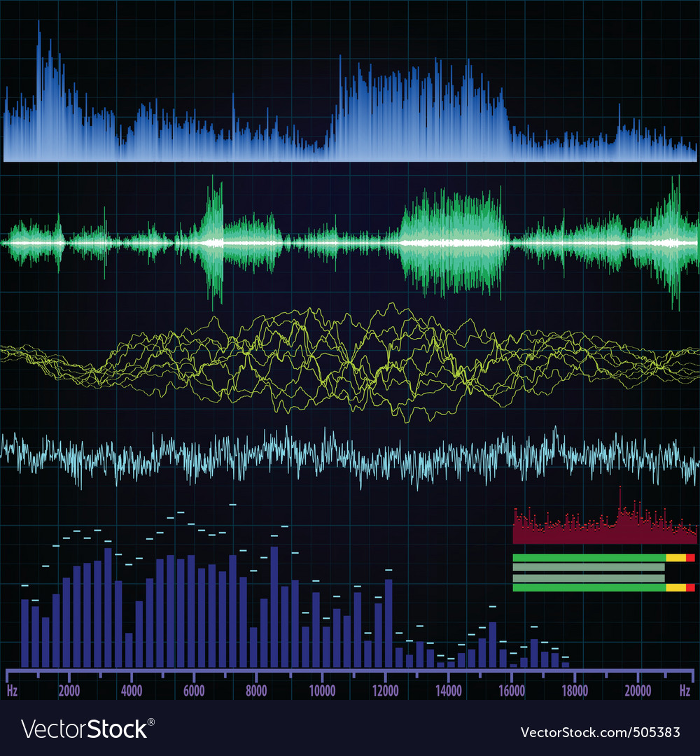 Sound wave analyzer background eps 8 vector image