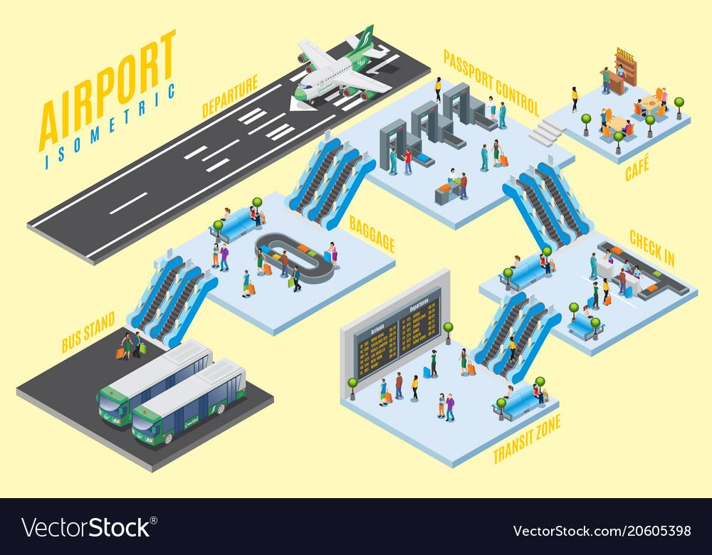 Isometric airport halls concept