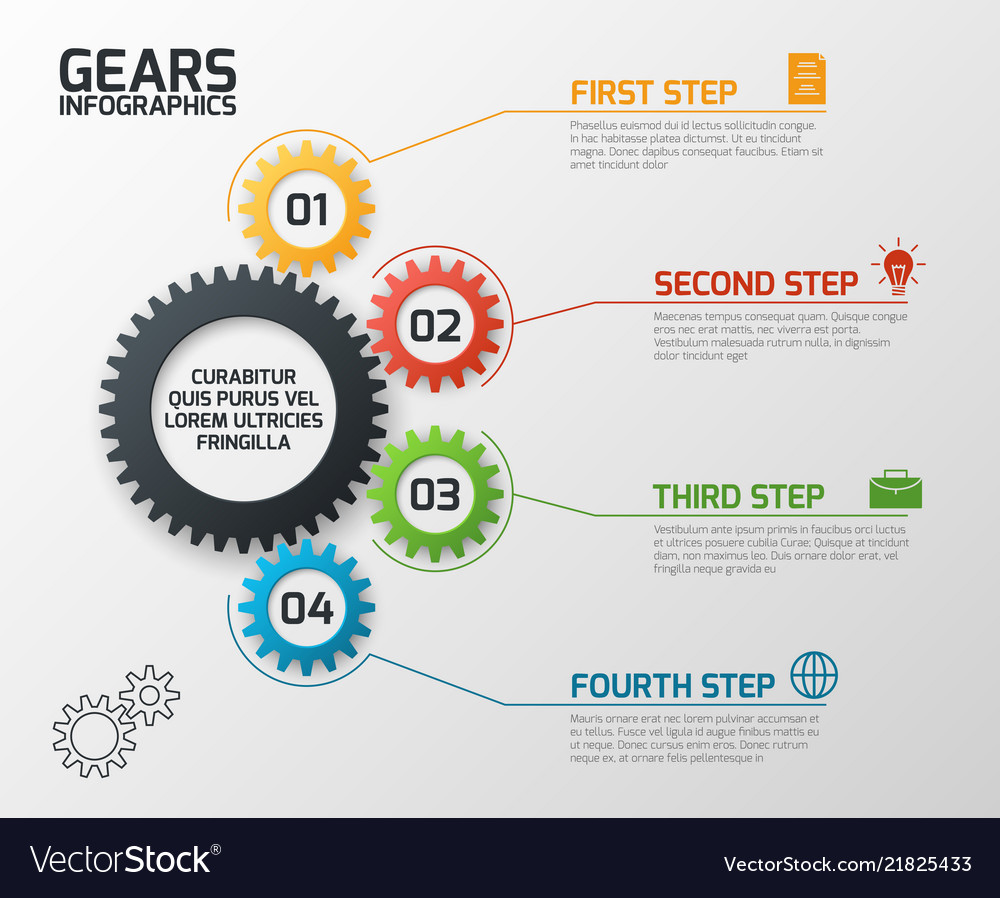 Gears infographics cogs gearing process planning