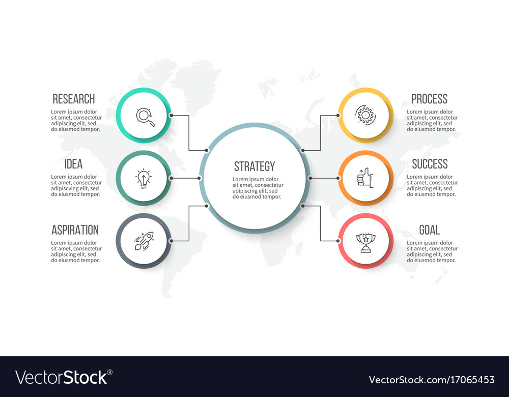 Business infographic organization chart with 6 vector image