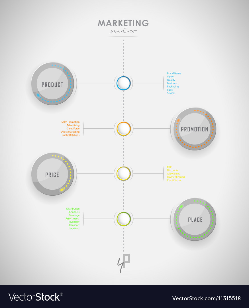 Marketing mix business infographic background with