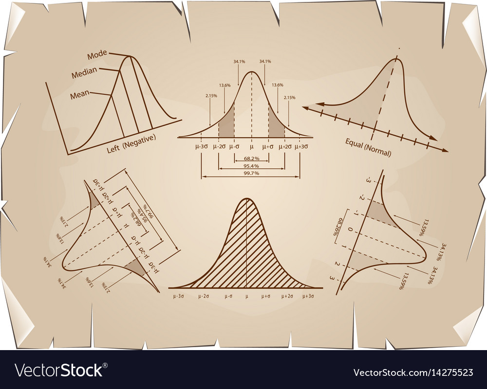 Normal distribution diagram or bell curve charts o normal distribution diagram or bell curve charts o vector image ccuart Image collections