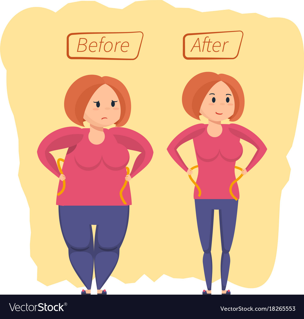 Weight Loss Animation