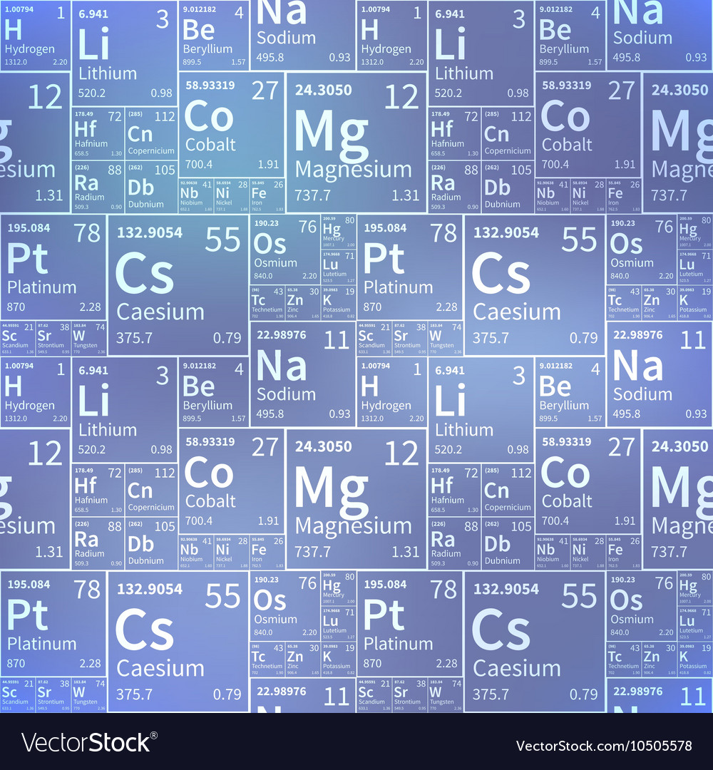 Chemical elements from periodic table white icons