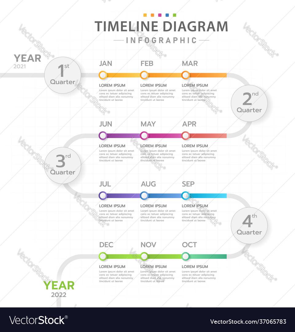 Infographic timeline diagram calendar gantt chart