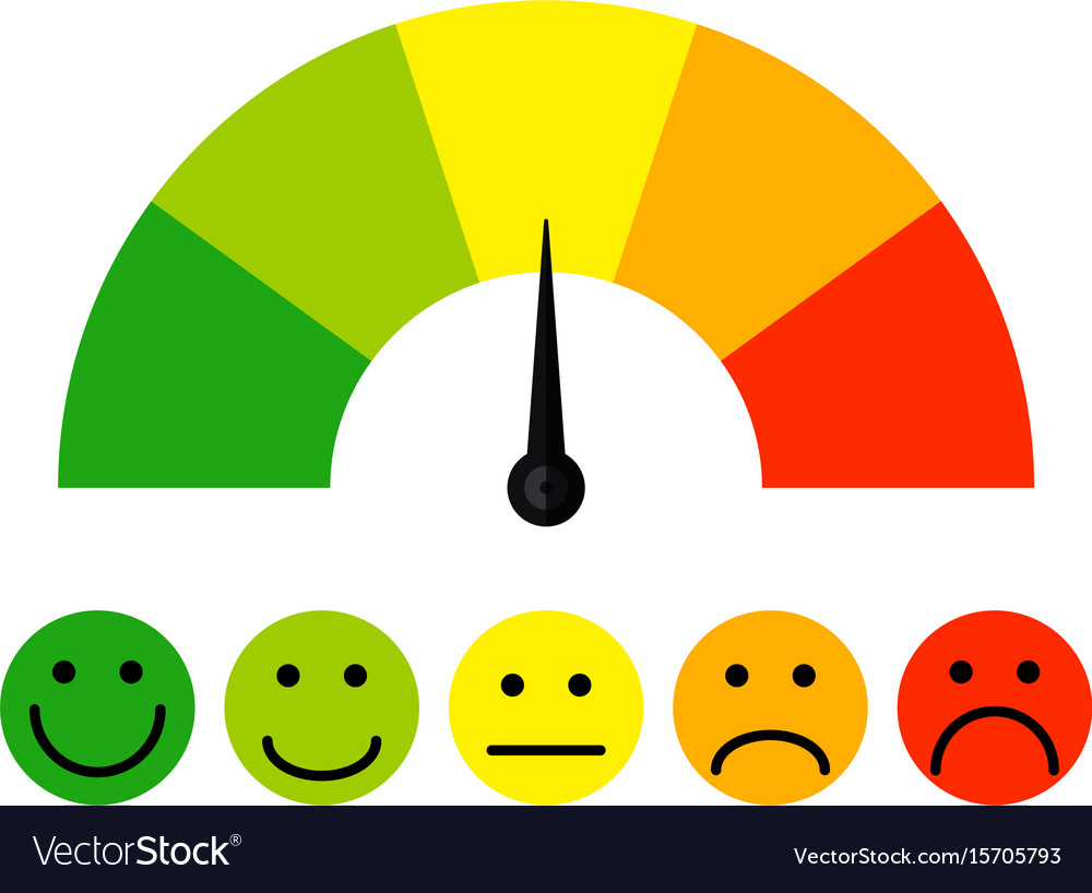Customer Satisfaction Meter With