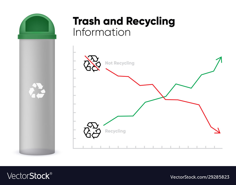 Waste and recycling trends abstract charts graphs