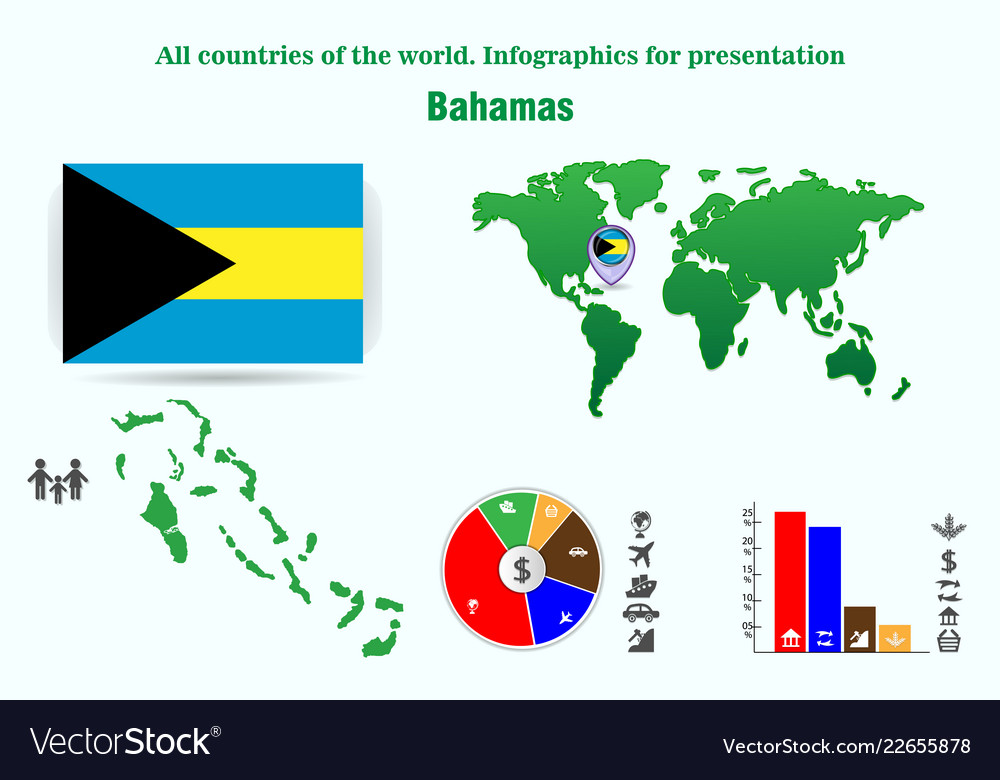 20 bahamas all countries of the world