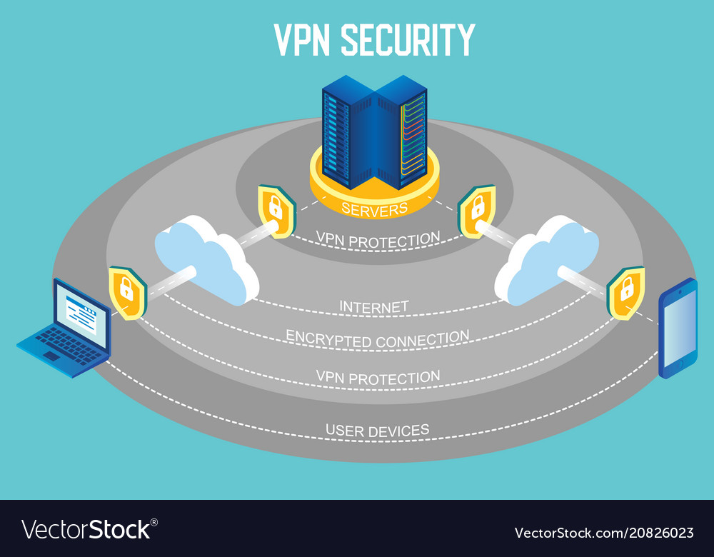 Vpn security isometric infographic vector image