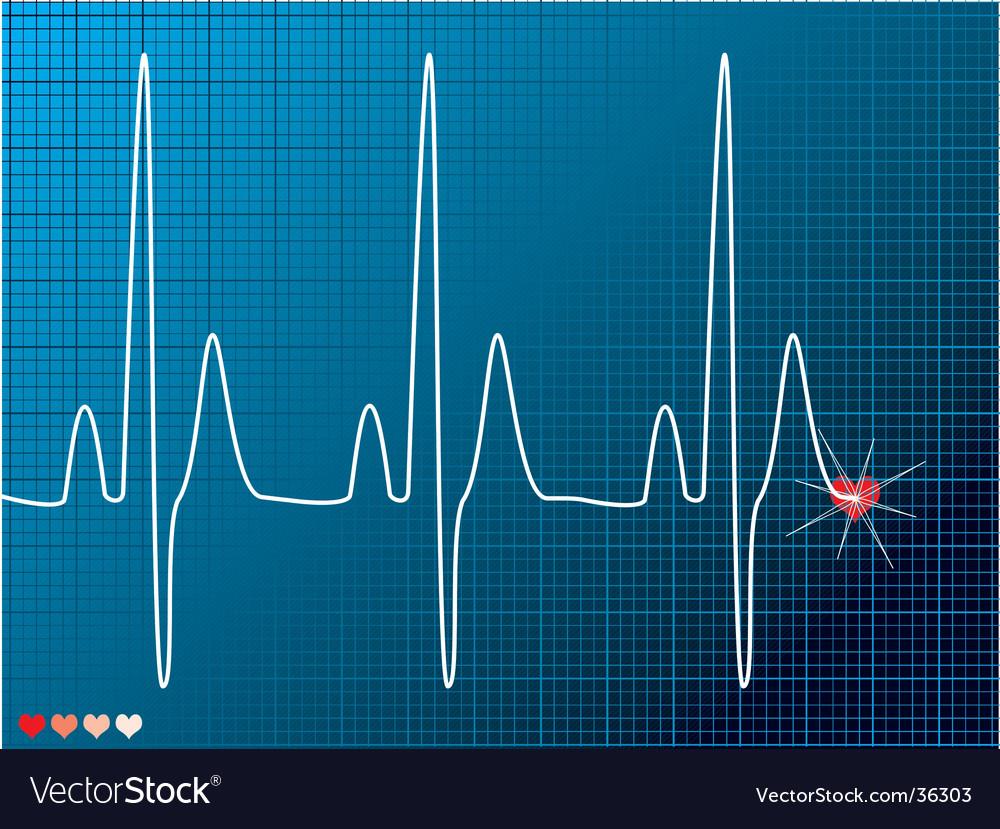 Heart beat medical vector image
