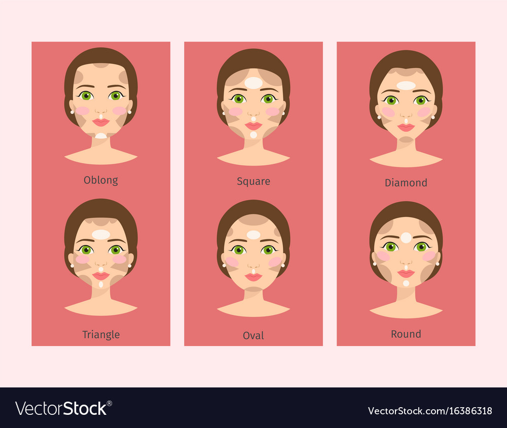 Different woman face types