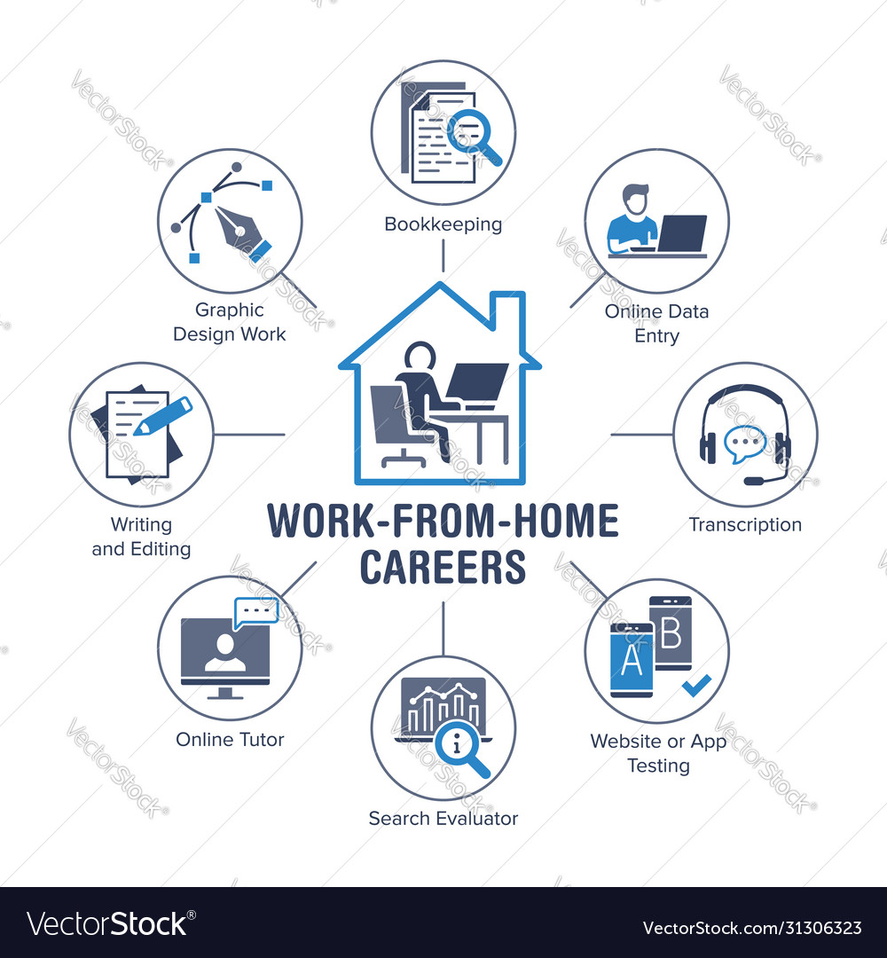 Distant working from home poster with flat icons