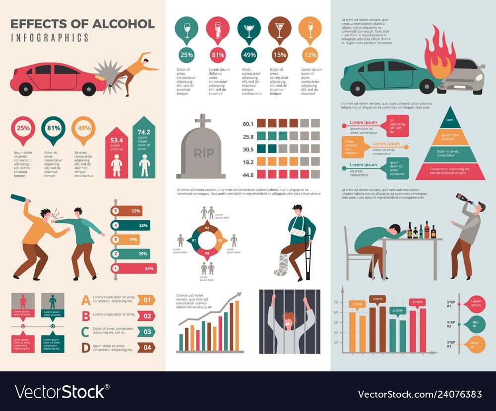 Alcoholism infographics dangerous drunk driver