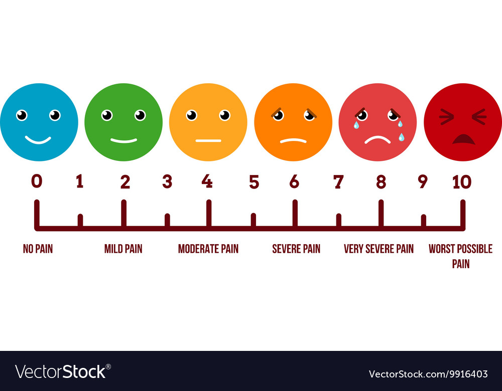 Pain scale faces stock royalty free vector image