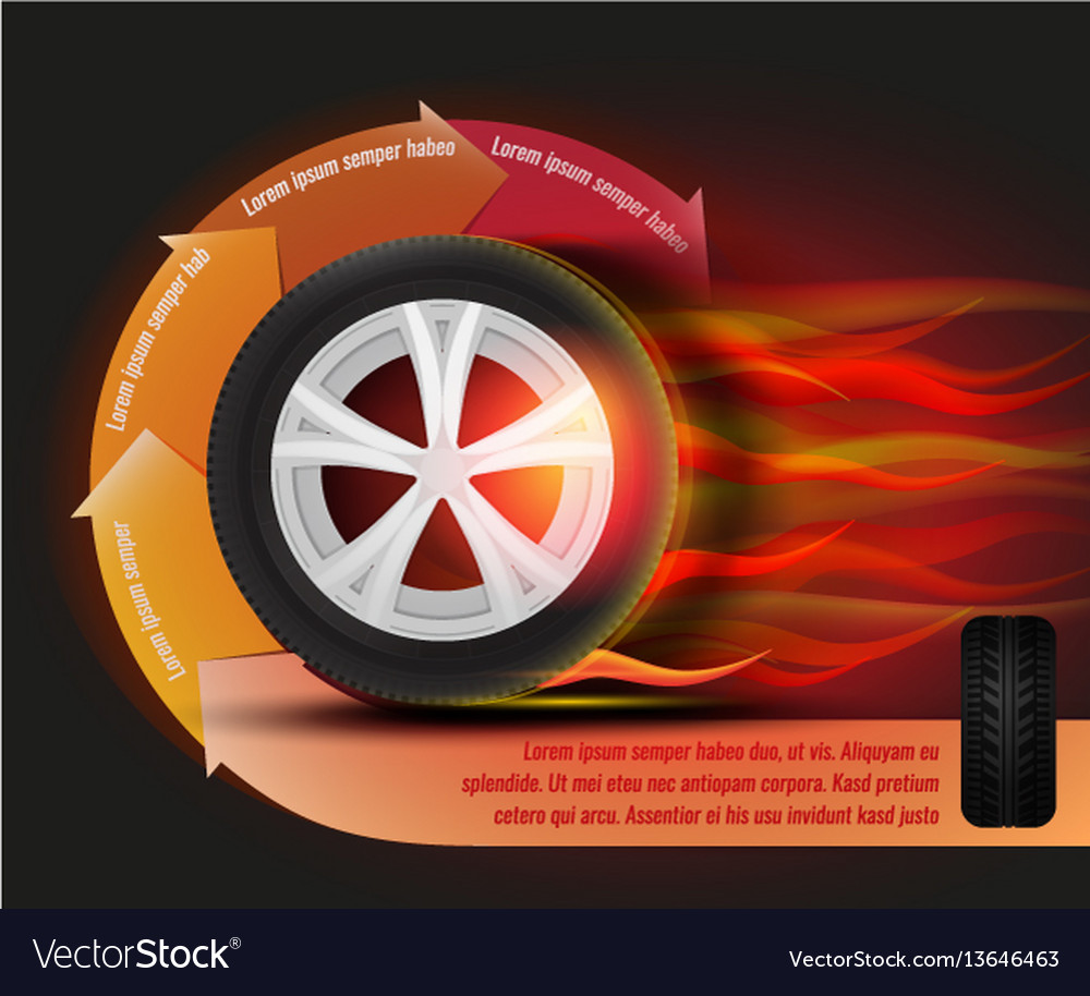 Tyre banner image