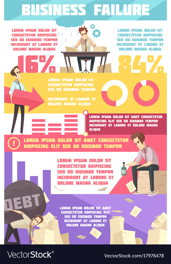 business failure cartoon infographic poster vector image