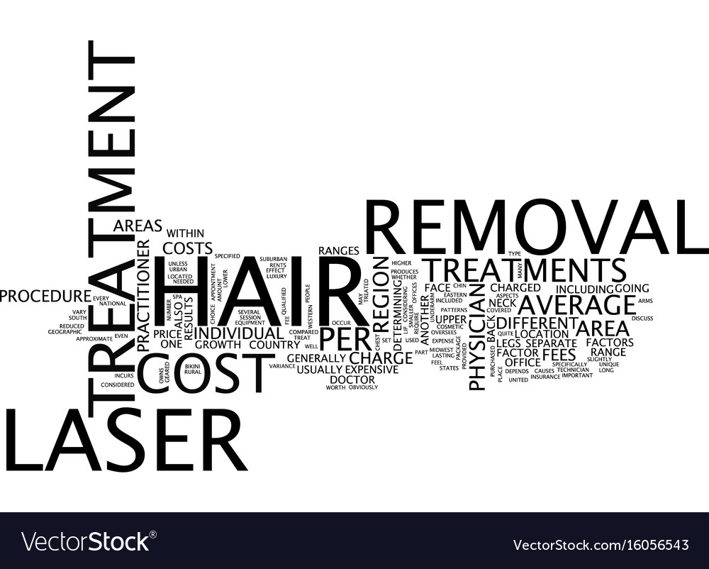 The Cost Of Laser Hair Removal Text Background Vector Image